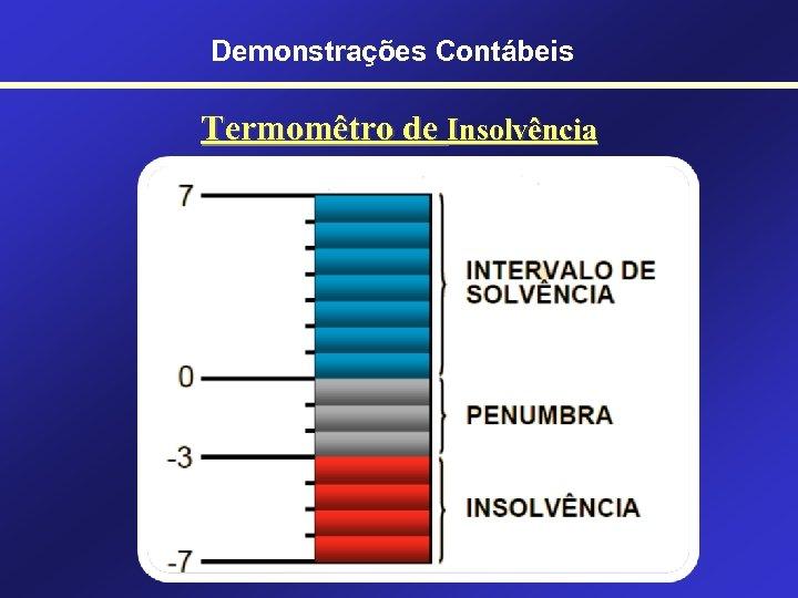 Demonstrações Contábeis Termomêtro de Insolvência