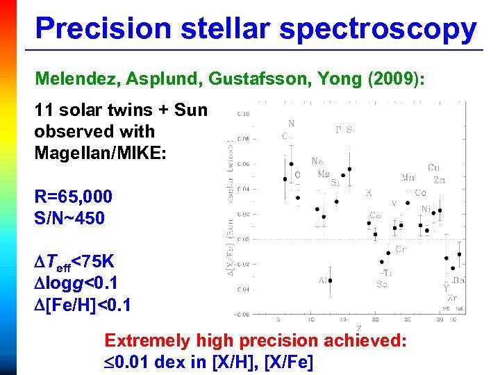 Precision stellar spectroscopy Melendez, Asplund, Gustafsson, Yong (2009): 11 solar twins + Sun observed