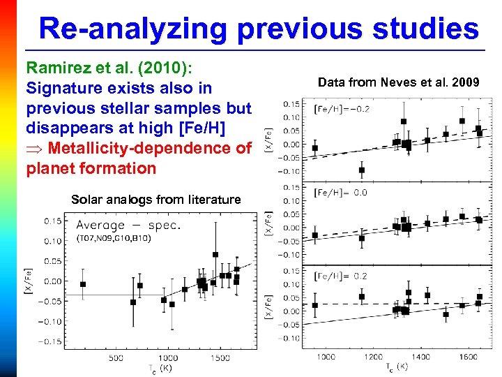 Re-analyzing previous studies Ramirez et al. (2010): Signature exists also in previous stellar samples