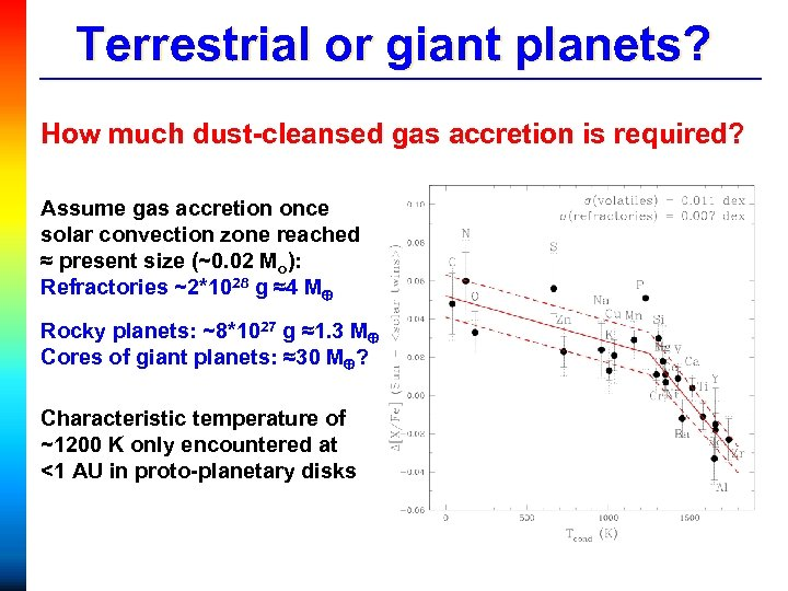 Terrestrial or giant planets? How much dust-cleansed gas accretion is required? Assume gas accretion