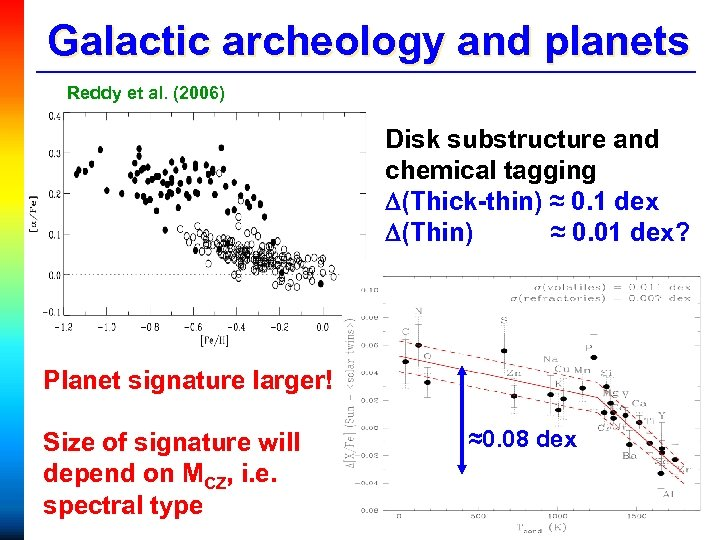 Galactic archeology and planets Reddy et al. (2006) Disk substructure and chemical tagging (Thick-thin)