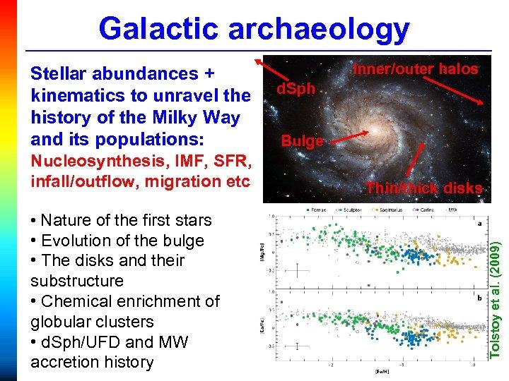 Galactic archaeology Stellar abundances + kinematics to unravel the history of the Milky Way