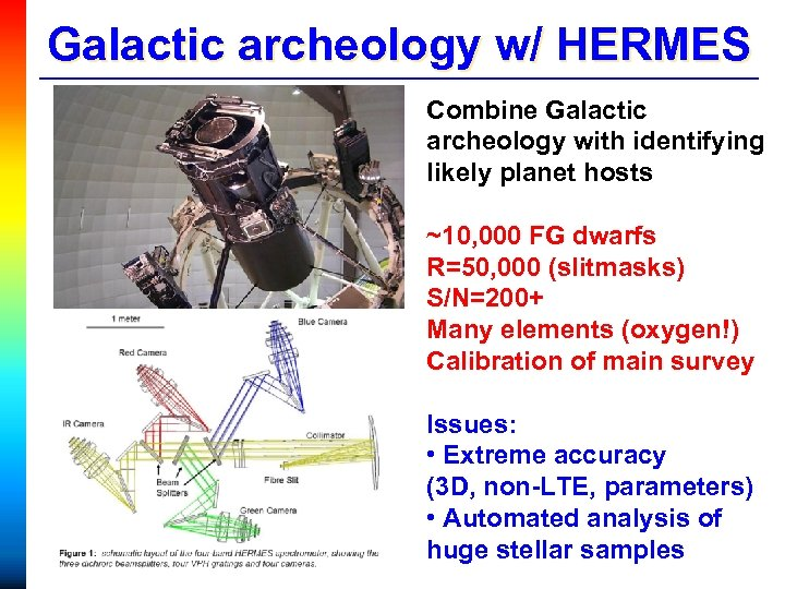 Galactic archeology w/ HERMES Combine Galactic archeology with identifying likely planet hosts ~10, 000