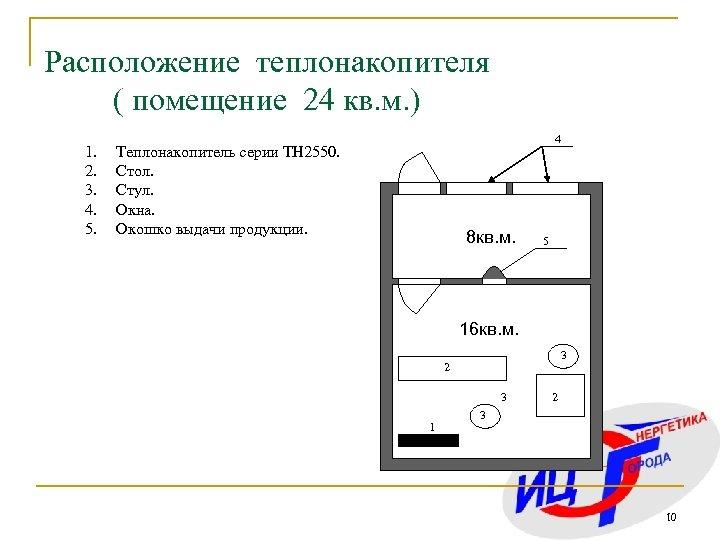 Расположение теплонакопителя ( помещение 24 кв. м. ) 1. 2. 3. 4. 5. 4
