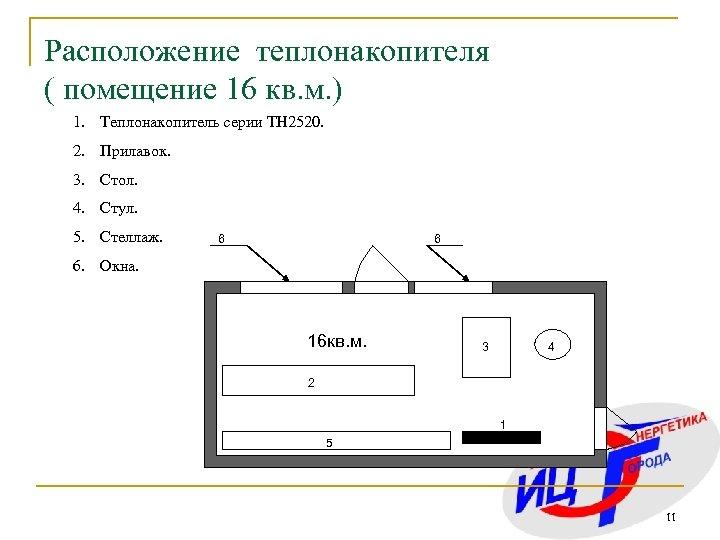 Расположение теплонакопителя ( помещение 16 кв. м. ) 1. Теплонакопитель серии ТН 2520. 2.