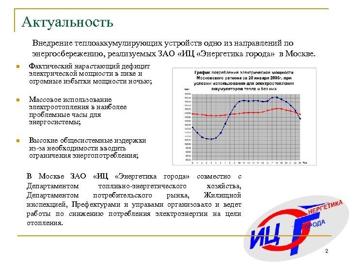 Актуальность Внедрение теплоаккумулирующих устройств одно из направлений по энергосбережению, реализуемых ЗАО «ИЦ «Энергетика города»