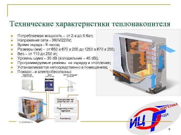 Технические характеристики теплонакопителя n n n n n Потребляемая мощность – от 2 -х