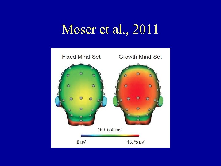 Moser et al. , 2011