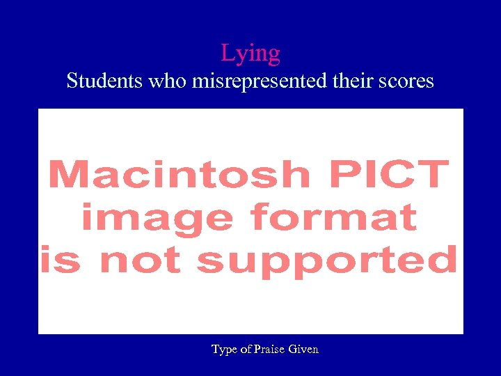 Lying Students who misrepresented their scores Type of Praise Given