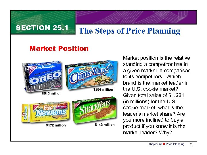 SECTION 25. 1 The Steps of Price Planning Market Position Market position is the