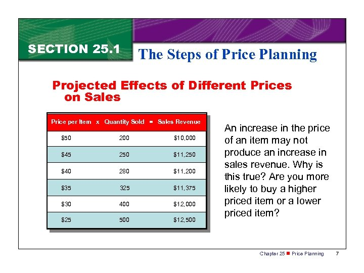 SECTION 25. 1 The Steps of Price Planning Projected Effects of Different Prices on