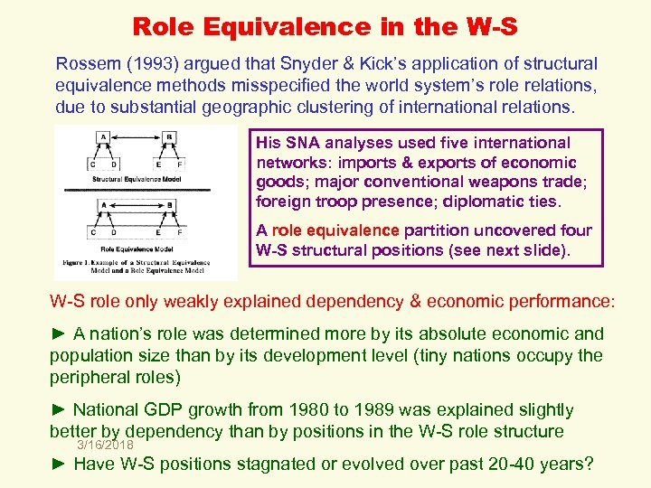 Role Equivalence in the W-S Rossem (1993) argued that Snyder & Kick's application of