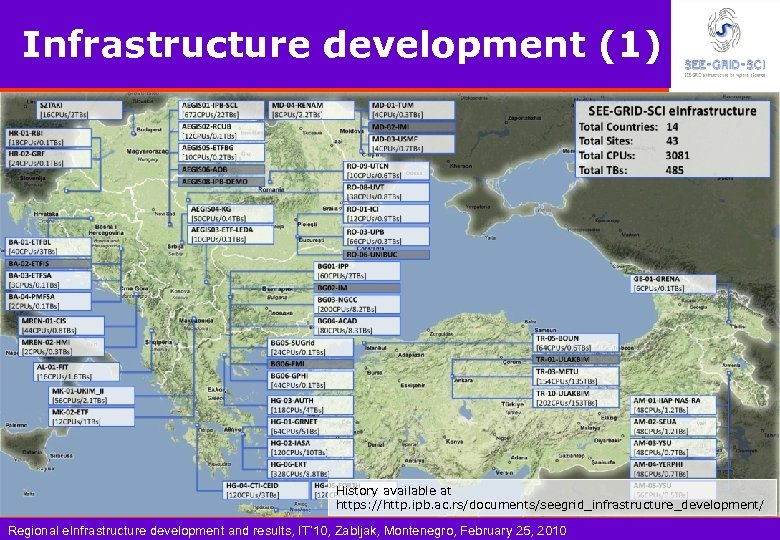 Infrastructure development (1) History available at https: //http. ipb. ac. rs/documents/seegrid_infrastructure_development/ Regional e. Infrastructure
