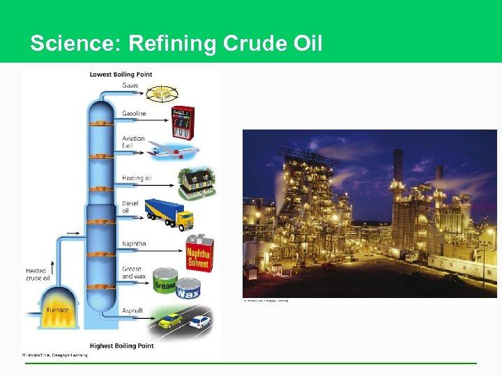 Science: Refining Crude Oil