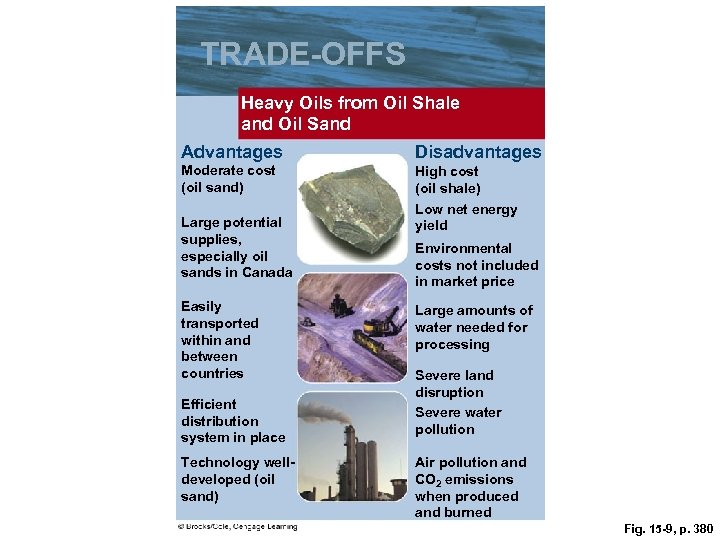 TRADE-OFFS Heavy Oils from Oil Shale and Oil Sand Advantages Disadvantages Moderate cost (oil