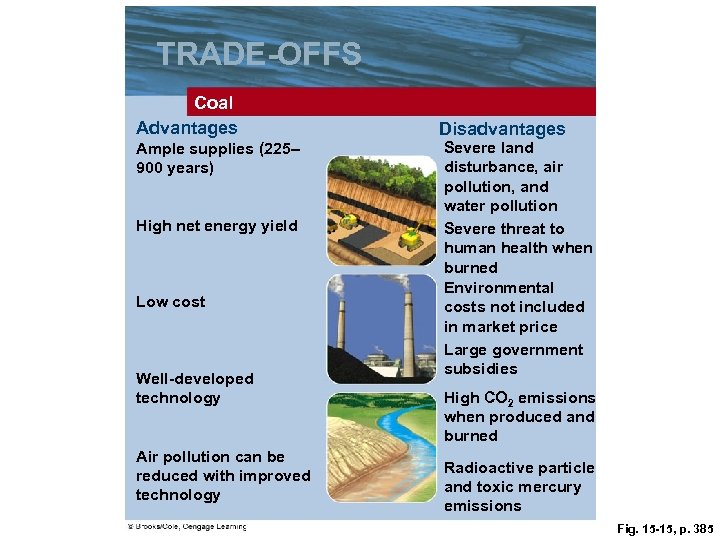 TRADE-OFFS Coal Advantages Ample supplies (225– 900 years) High net energy yield Low cost