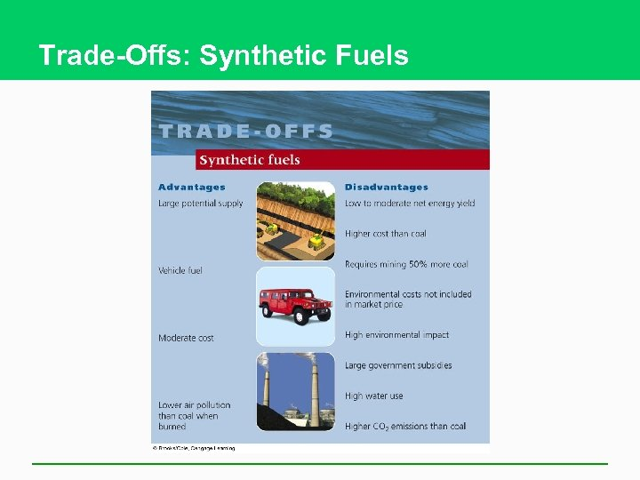 Trade-Offs: Synthetic Fuels