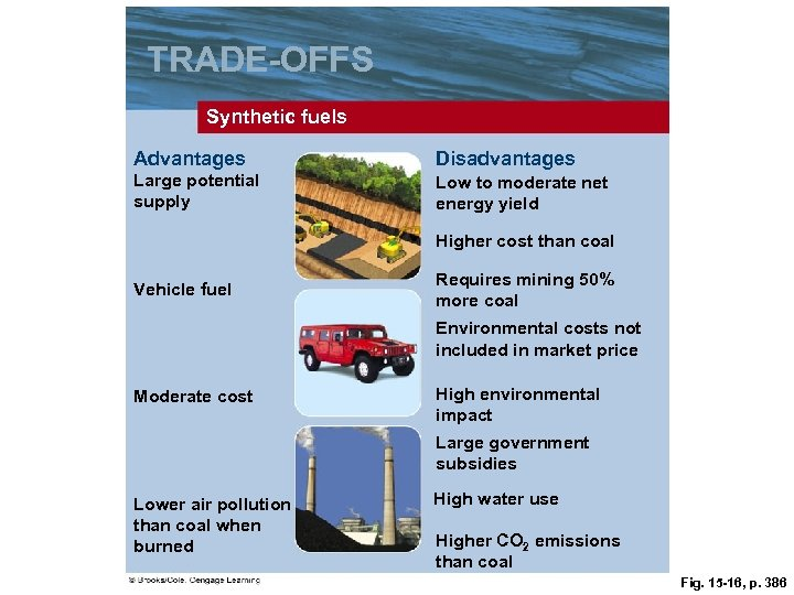 TRADE-OFFS Synthetic fuels Advantages Disadvantages Large potential supply Low to moderate net energy yield