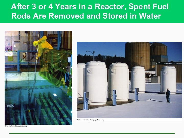 After 3 or 4 Years in a Reactor, Spent Fuel Rods Are Removed and