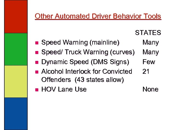 Other Automated Driver Behavior Tools n n n STATES Speed Warning (mainline) Many Speed/