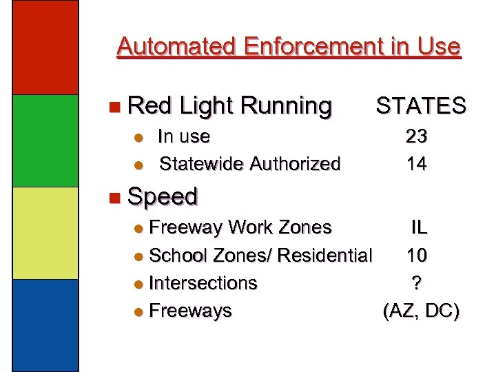 Automated Enforcement in Use n Red l l Light Running In use Statewide Authorized