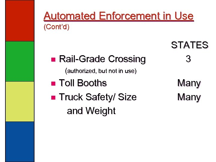 Automated Enforcement in Use (Cont'd) n Rail-Grade Crossing STATES 3 (authorized, but not in