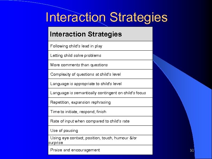 Interaction Strategies Following child's lead in play Letting child solve problems More comments than