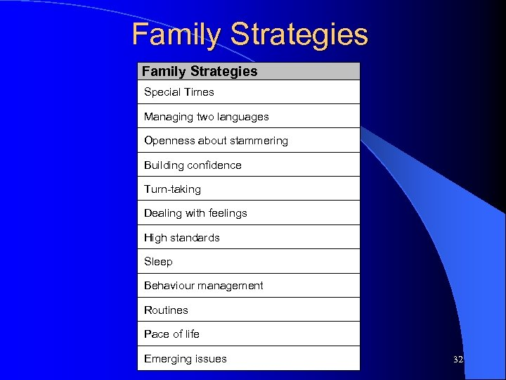 Family Strategies Special Times Managing two languages Openness about stammering Building confidence Turn-taking Dealing