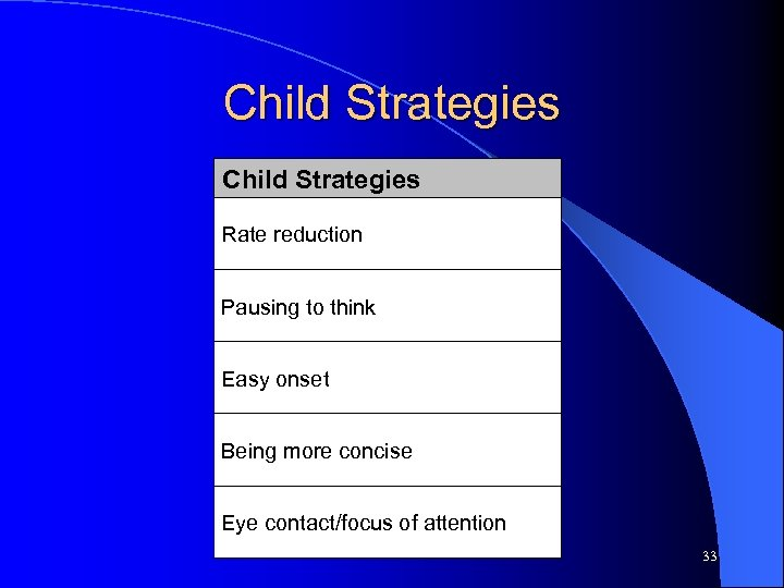 Child Strategies Rate reduction Pausing to think Easy onset Being more concise Eye contact/focus
