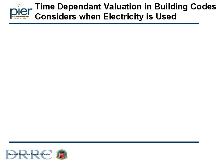 Time Dependant Valuation in Building Codes Considers when Electricity is Used