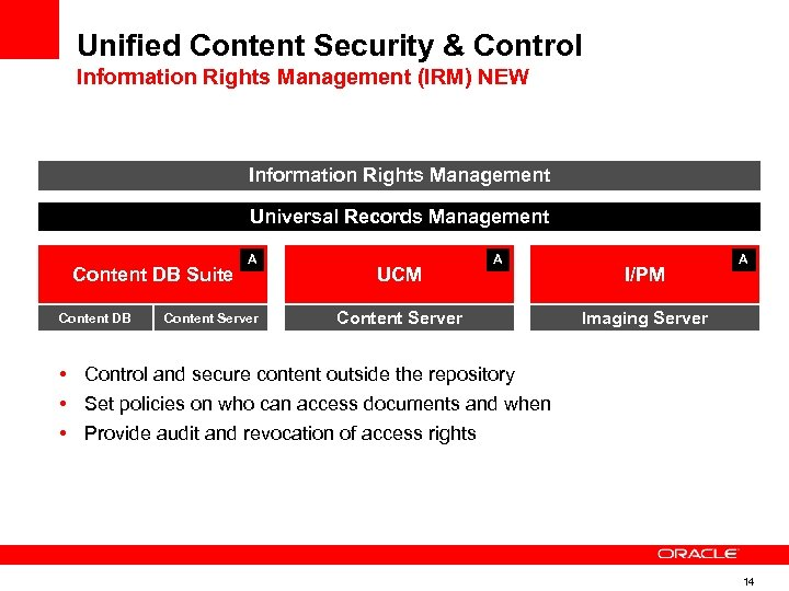 Unified Content Security & Control Information Rights Management (IRM) NEW Information Rights Management Universal
