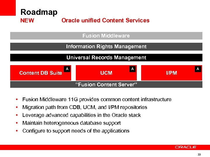 Roadmap NEW Oracle unified Content Services Fusion Middleware Information Rights Management Universal Records Management