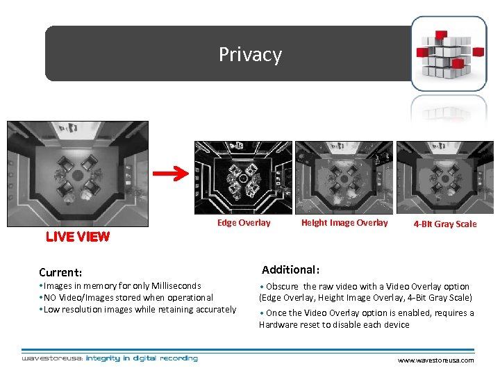 Privacy Edge Overlay Height Image Overlay LIVE VIEW Current: • Images in memory for