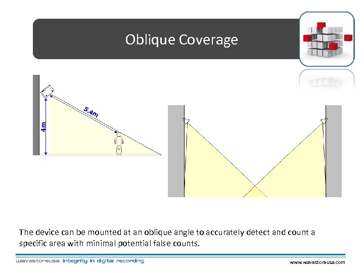 Oblique Coverage 5. 4 4 m m The device can be mounted at an