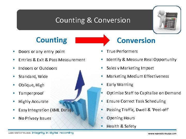 Counting & Conversion Counting Conversion • Doors or any entry point • True Performers