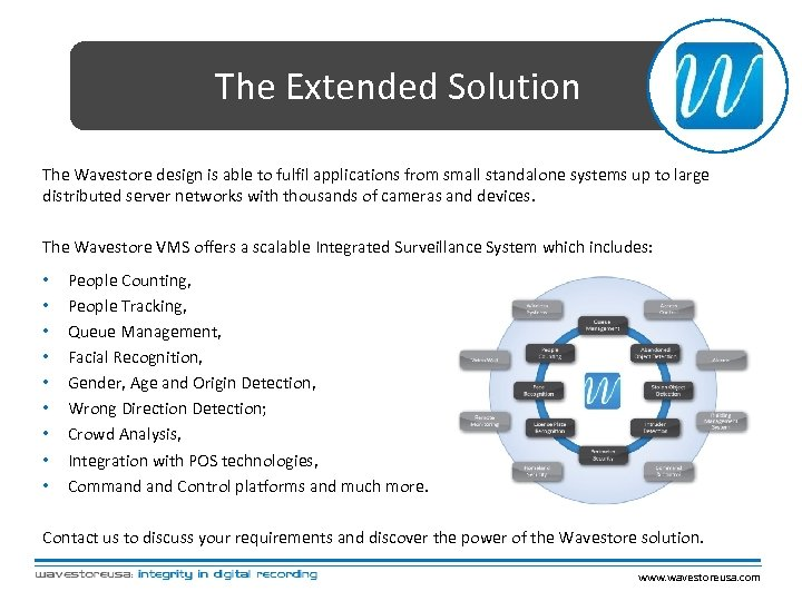 The Extended Solution The Wavestore design is able to fulfil applications from small standalone