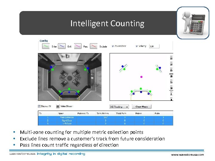 Intelligent Counting • Multi-zone counting for multiple metric collection points • Exclude lines remove