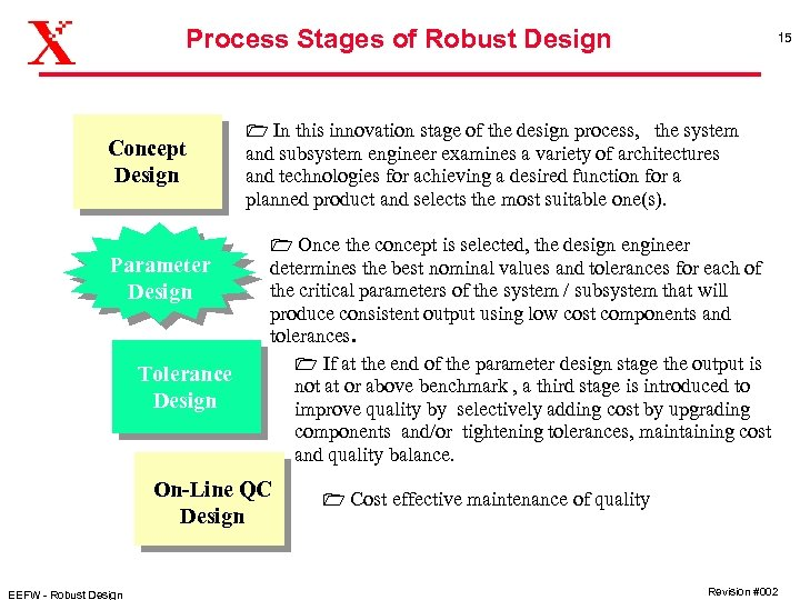 Process Stages of Robust Design Concept Design Parameter Design Tolerance Design 1 In this