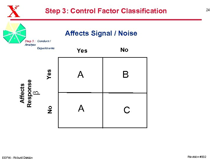 Step 3: Control Factor Classification 1 Affects Signal / Noise 2 No A B