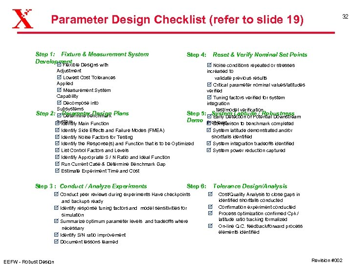 Parameter Design Checklist (refer to slide 19) Step 1: Fixture & Measurement System Development