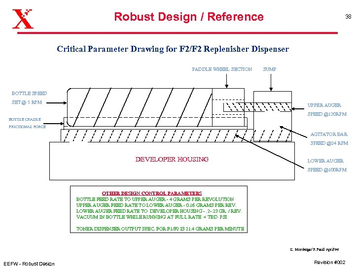 Robust Design / Reference 38 Critical Parameter Drawing for F 2/F 2 Replenisher Dispenser