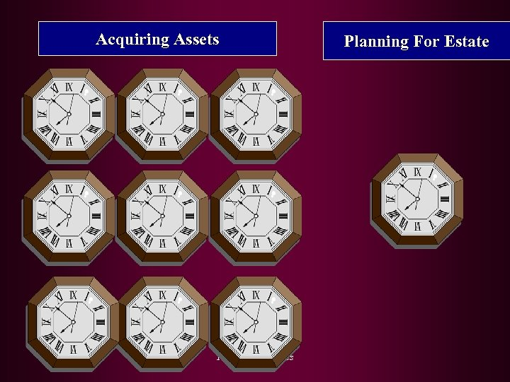 Acquiring Assets Resnick Associates Planning For Estate