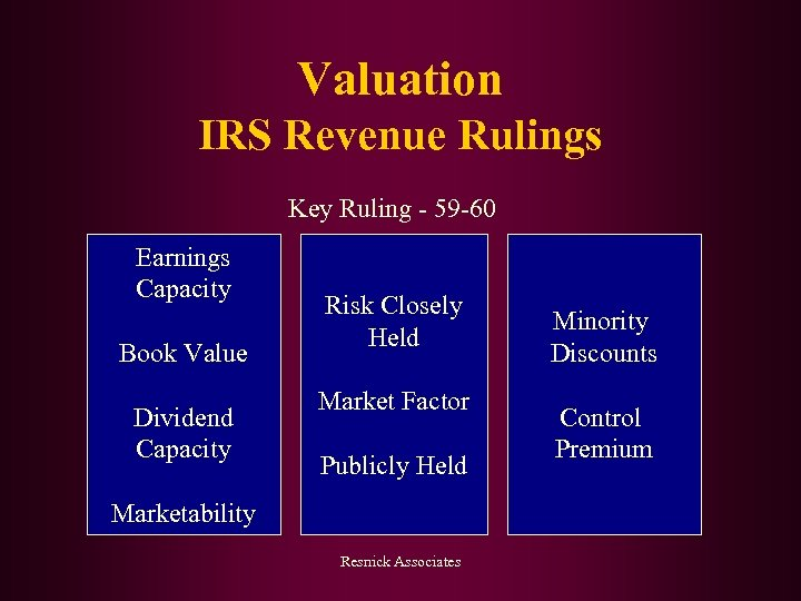 Valuation IRS Revenue Rulings Key Ruling - 59 -60 Earnings Capacity Book Value Dividend