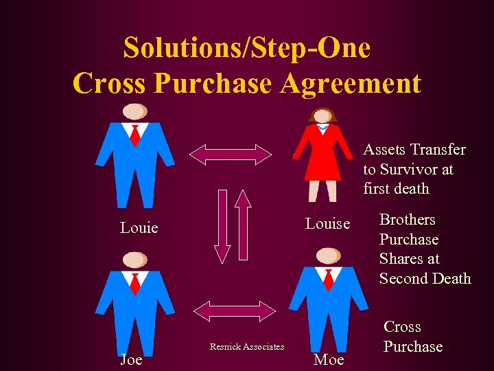 Solutions/Step-One Cross Purchase Agreement Assets Transfer to Survivor at first death Louise Louie Joe