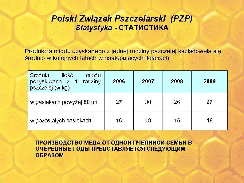 Polski Związek Pszczelarski (PZP) Statystyka - СТАТИСТИКА Produkcja miodu uzyskanego z jednej rodziny pszczelej