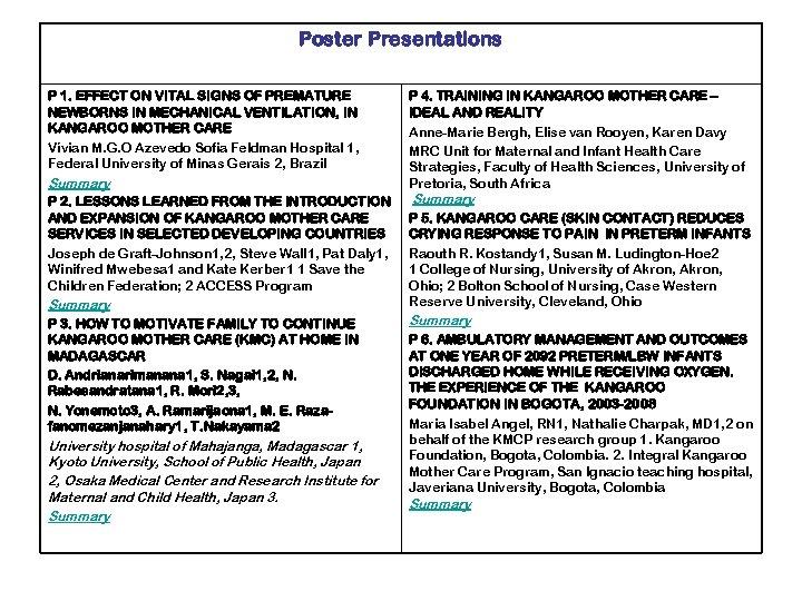 Poster Presentations P 1. EFFECT ON VITAL SIGNS OF PREMATURE NEWBORNS IN MECHANICAL VENTILATION,