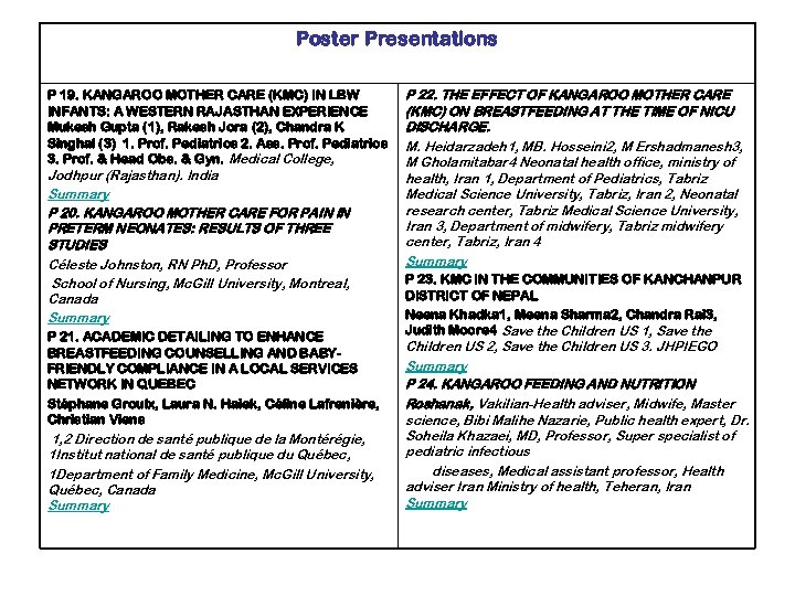 Poster Presentations P 19. KANGAROO MOTHER CARE (KMC) IN LBW INFANTS: A WESTERN RAJASTHAN