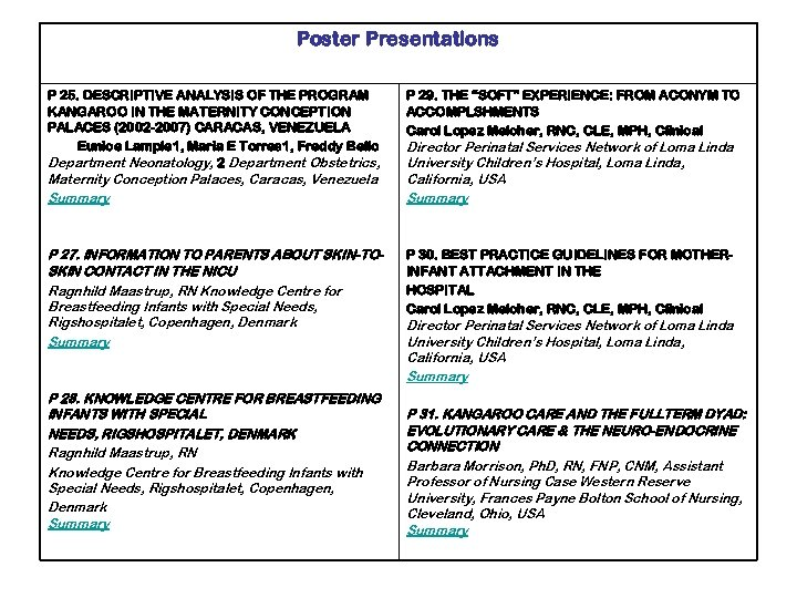 Poster Presentations P 25. DESCRIPTIVE ANALYSIS OF THE PROGRAM KANGAROO IN THE MATERNITY CONCEPTION