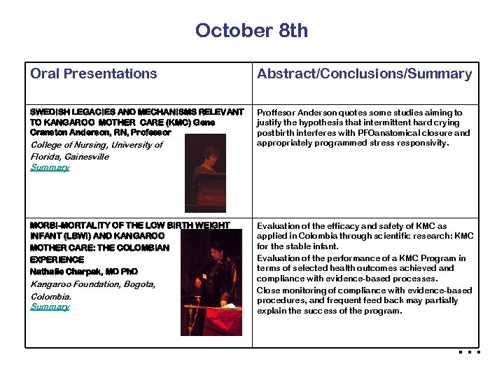 October 8 th Oral Presentations Abstract/Conclusions/Summary SWEDISH LEGACIES AND MECHANISMS RELEVANT TO KANGAROO MOTHER