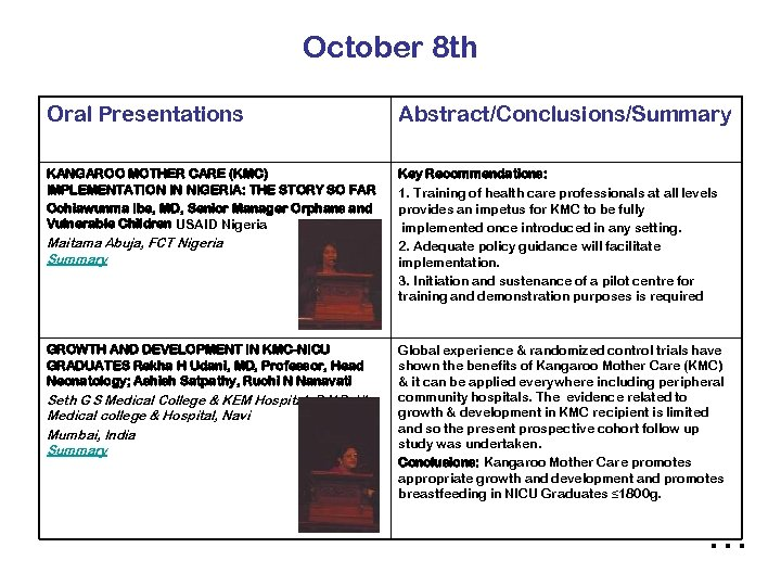 October 8 th Oral Presentations Abstract/Conclusions/Summary KANGAROO MOTHER CARE (KMC) IMPLEMENTATION IN NIGERIA: THE